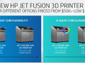 HP launches 3D Multi Jet printers that aim to deliver fully func